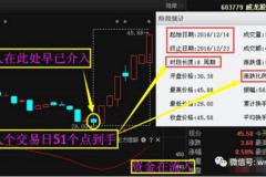 华安证券600909刚刚爆出利好消息,将出现惊人走势