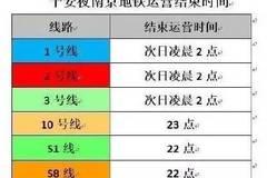 南京圣诞节抢占停车位已打响!各大商圈停车信息都在这里了!