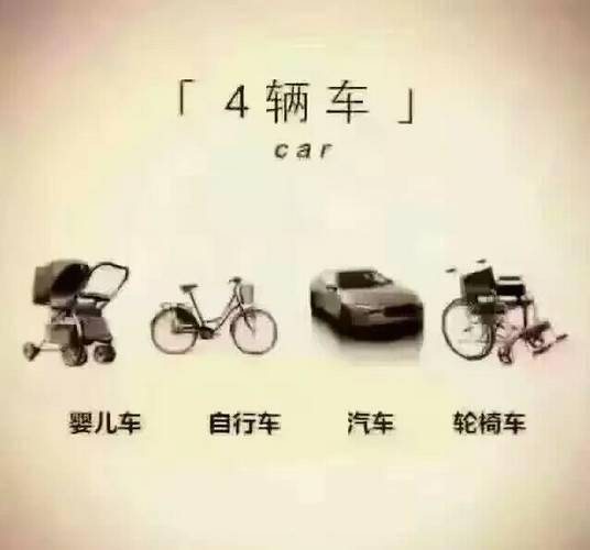 """人的一生:4张图"""""""