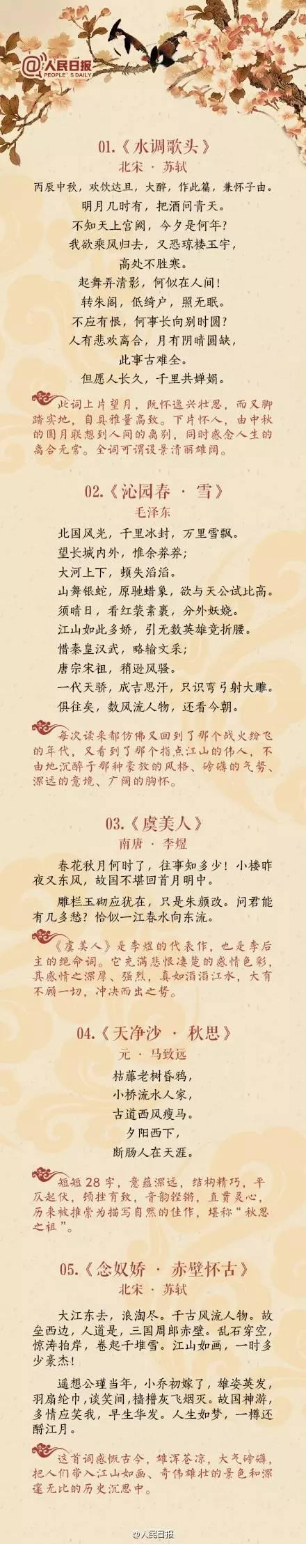 """中国历史上高水平的40首诗词,你还会背的不超过10首"""""""