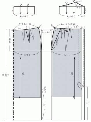 时尚 正文     a字裙结构制图    1,规格设计 w=w* 0~2cm sl=0.