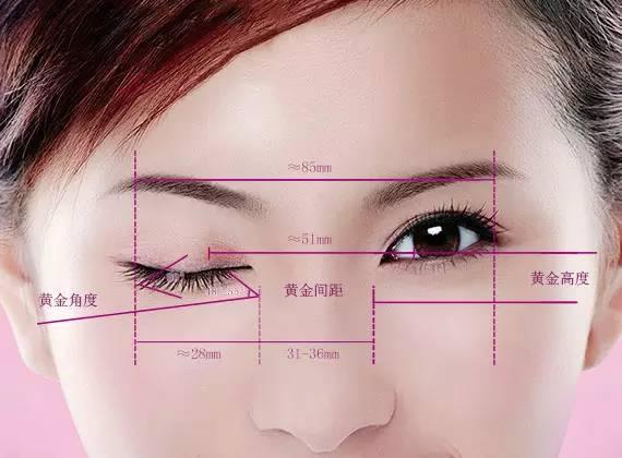 杭州割双眼皮和开眼角,一分钟教你看懂