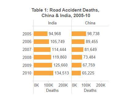印度经济总量和中国相比_中国和印度地图
