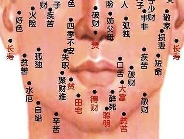 本期的痣相图解带你来了解看看男人下巴长痣代表什么法师卫星号