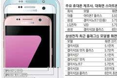 6英寸三星S8 Plus明年推出 配双曲面屏