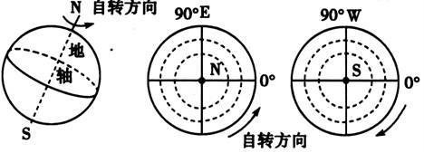 """学好地理的""""第二语言""""?高中期末台州考时间图片"""