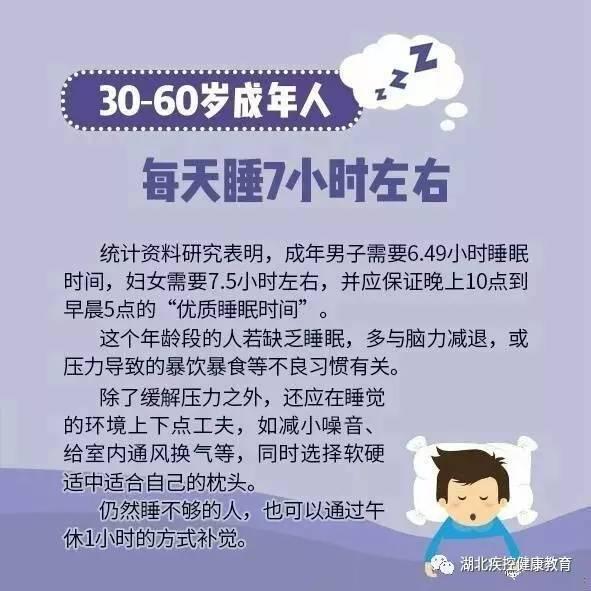 按年龄每天该睡多久 - 教育者周卓民 - 教育者周卓民
