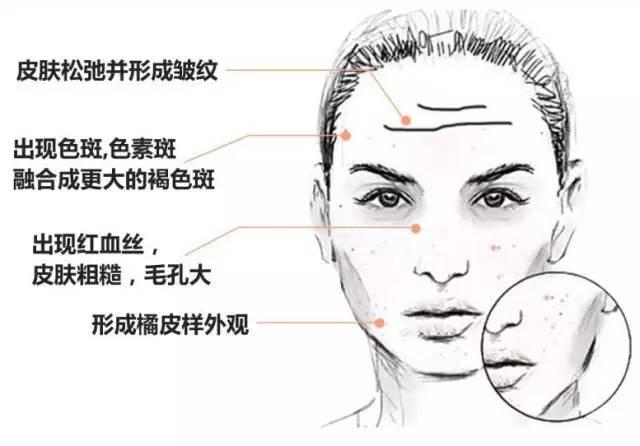 今天我们来讲讲如何有效的包养小白脸?哦不!保养