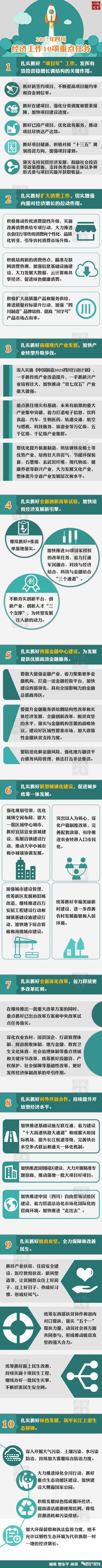 """图解2017年四川经济工作10项重点任务"""""""