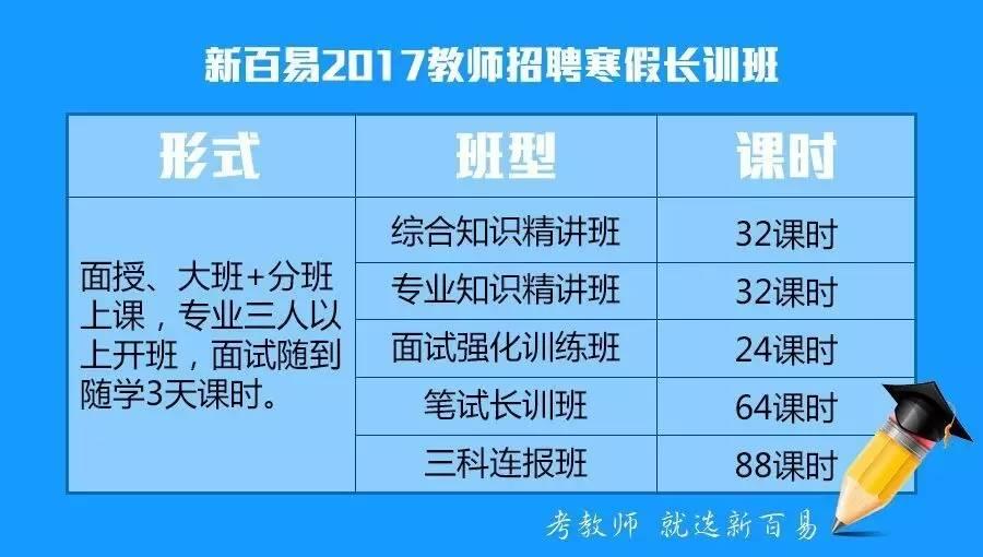 """长沙市雨花区树木岭小学2017年教师招聘启事"""""""
