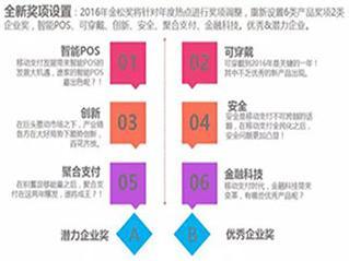"""2016年度第三届""""金松奖""""扬帆起航"""""""