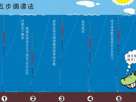 """江湖传授4个冬天野钓调漂小技巧,让你提竿不断!"""""""