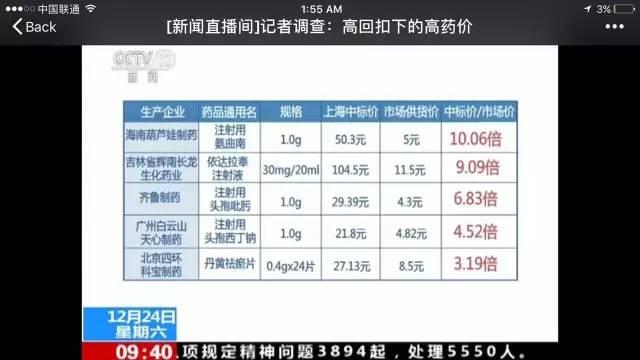 """刘谦:央视此时揭露药品回扣的六个看点"""""""