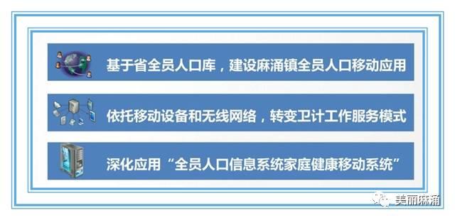 全员人口信息管理系统_全员人口服务管理系统解决方案