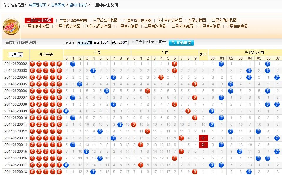 重庆时时彩组选六八码_卧底2年半,只为揭秘重庆时时彩私彩内幕