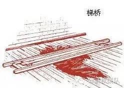 """【安全知识】救援求生技巧:梯子的多功能用途"""""""