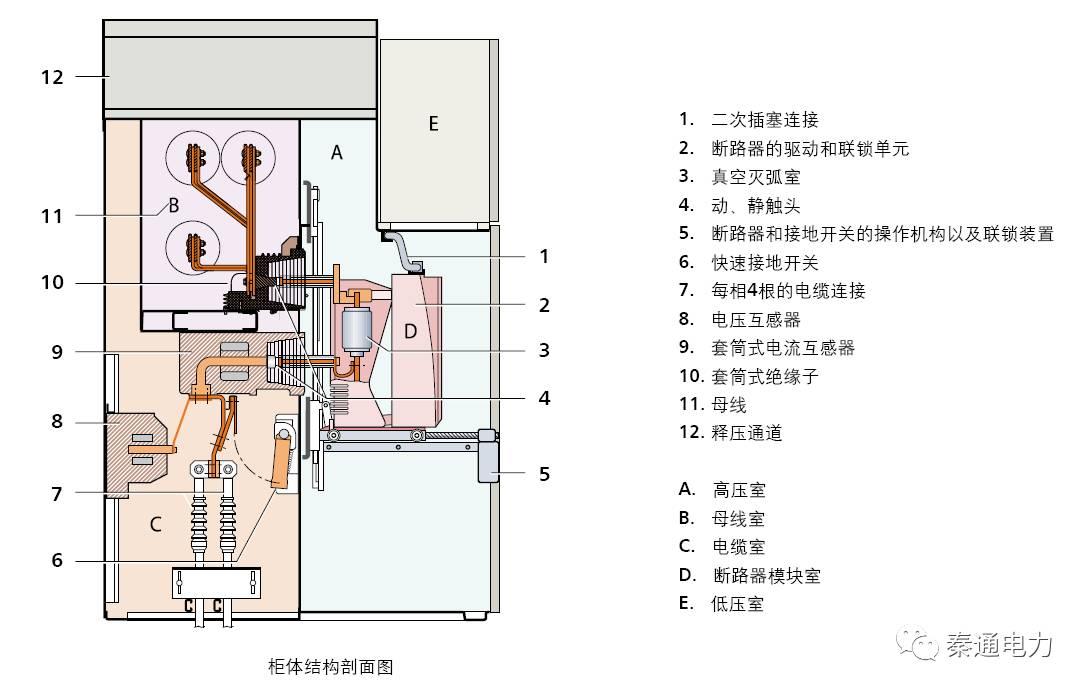 一,柜体结构剖面图