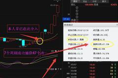 年底利好:北京文化 永东股份 达华智能 中工国际