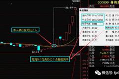 白酒业复苏引领红包行情,龙建股份600853闻讯暴涨