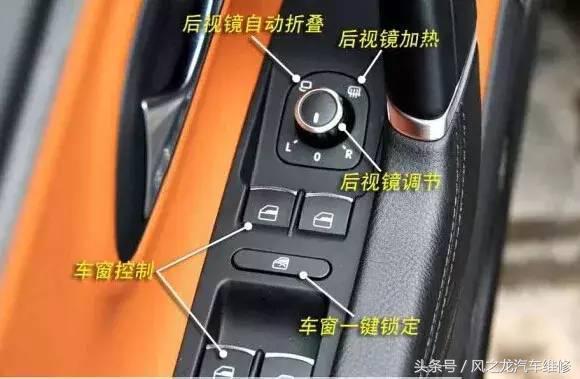 汽车构造名称,位置最全的汽车图解,值得收藏高清图片