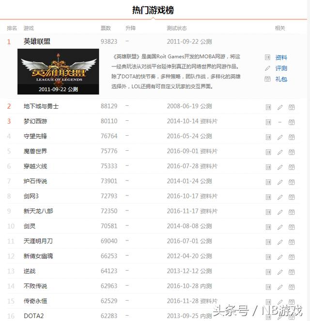 手游排行榜17173_17173手游排行榜游戏资讯