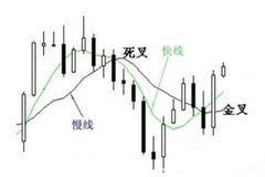 上海股神炒股十五年精髓,仅用一根k线闯荡股市!