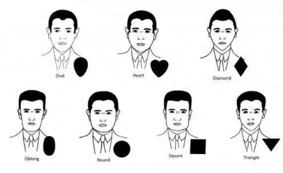 男生的世界里,脸型可真的是各种款式,其实每个脸型,都有最适合的发型!
