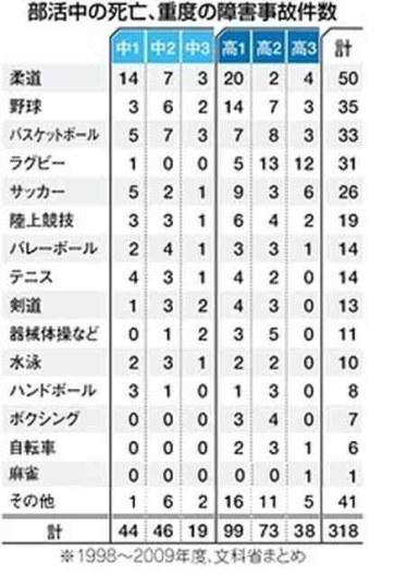 【橙心资讯】出包王女重大发表 《从零》游戏PV公布
