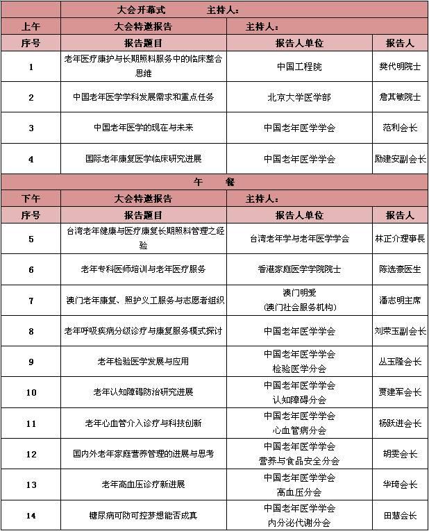 第三届中国老年医学与科技创新大会