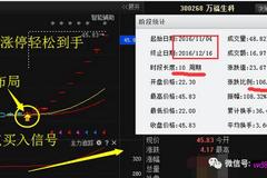 厦门钨业(600549)主力被利好冲击,后期走势大曝光