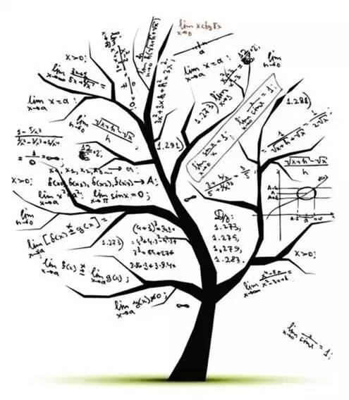 【初中数学】数学中考知识点总结1--实数