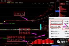最新利好!际华集团 中粮生化 南山铝业 中国中铁