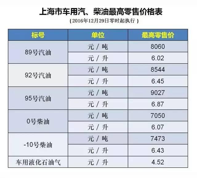 只剩2天了 2017年上海有这些大事要发生 元旦前必须看清楚