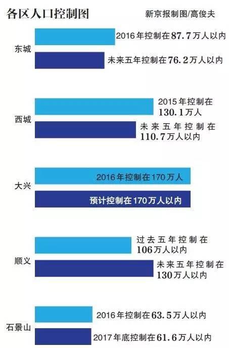 2021年常住人口_常住人口登记表