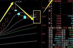 重磅消息:银鸽投资 三江购物 华锐风电 中国建筑
