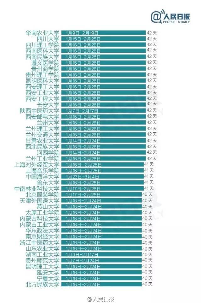 2019武连书大学排行榜_武连书 2011年中国大学排行榜