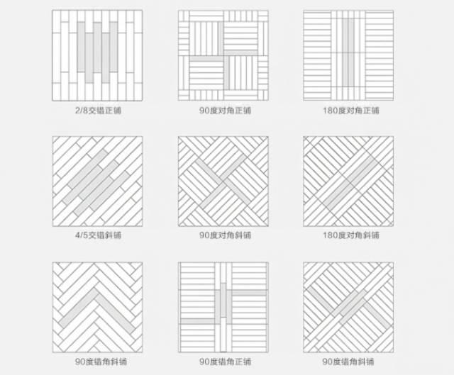 这些木纹砖的优点连厨房也要抢着装~ 最后,给大家送上一幅木纹砖拼贴