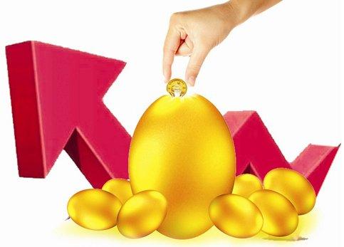 贵金属投资交易-盈亏都会以一个固定的比例增加