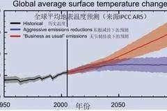 这下好了!我国首颗碳卫星上天,未来能帮助测雾霾