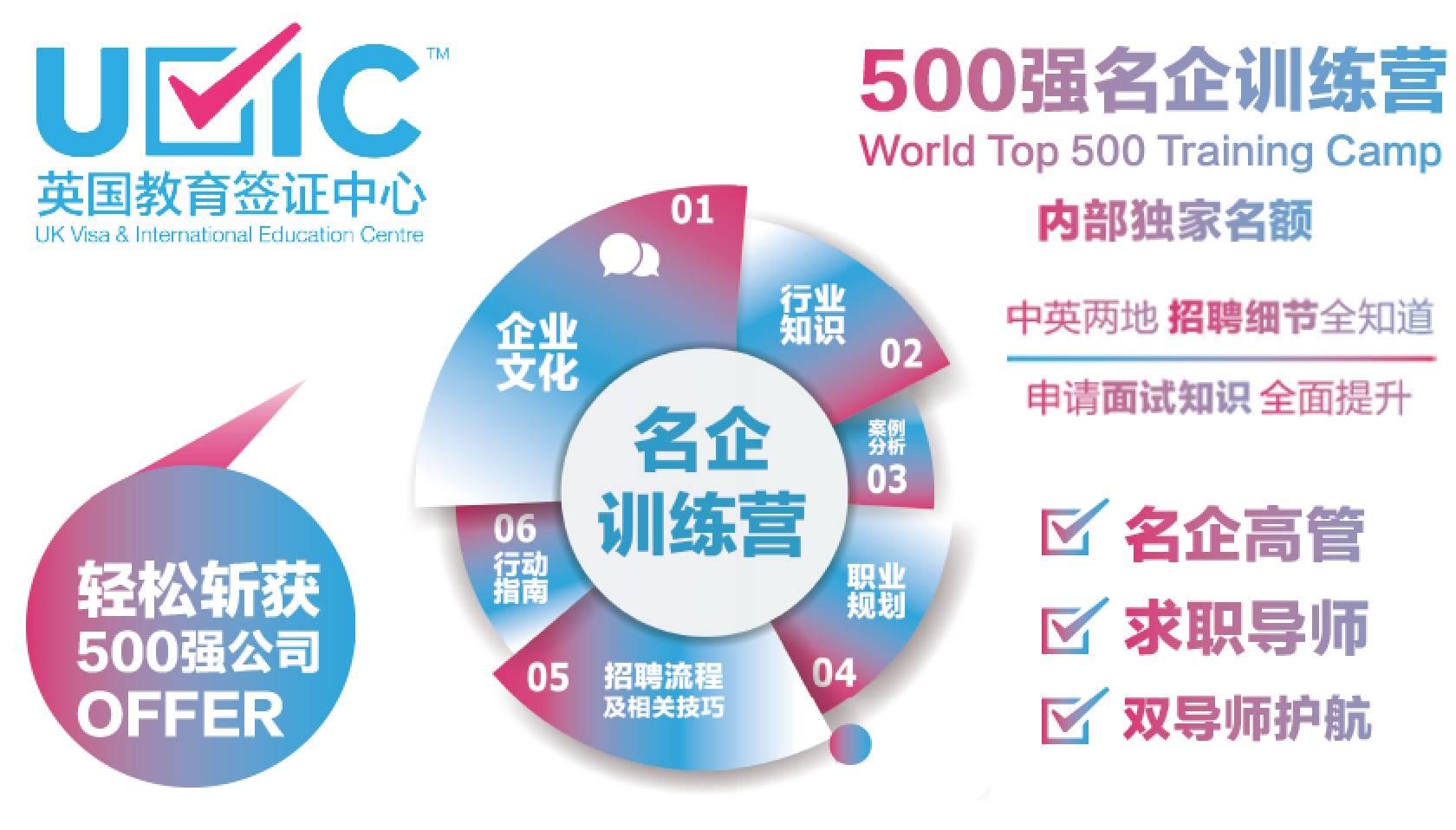 """【名企训练营】世界500强高薪职位开放申请,你还在"""""""
