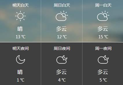 (武汉未来三天天气预报)-再见 2016