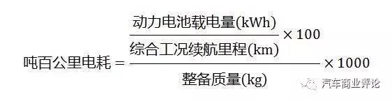 出,2016年中国汽车的年度汉字 | 汽车商业评论