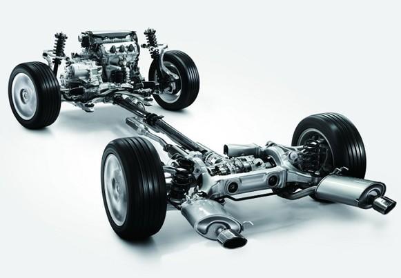 越野性能好的車是分時四驅嗎?