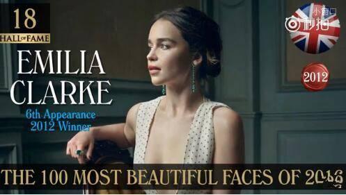 2017全球最美脸蛋榜单_2017全球最美面孔排名_2017全球最美面孔名