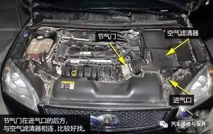 在进气道中有节气门,它可控制进入气缸的混合气量的大小.图片