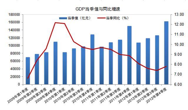 2017国内生产总值增长_人均国民生产总值念