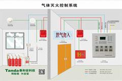 消防气体灭火系统的组成