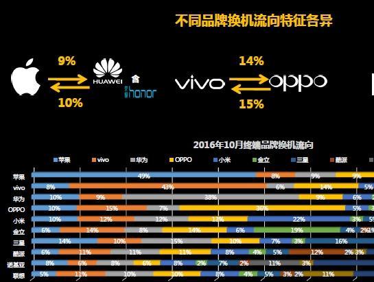 """中国移动4G手机2017年发展策略7大分析"""""""