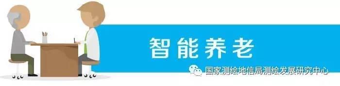 【测绘地信发展研究】中国卫星导航定位协会张荣久会长:地理信息助力智能居家养老
