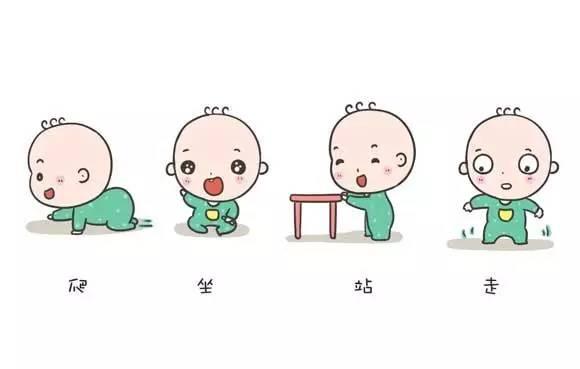 宝宝出生头一年,学爬,站,走,的小技巧!(妈妈们收藏啦!图片